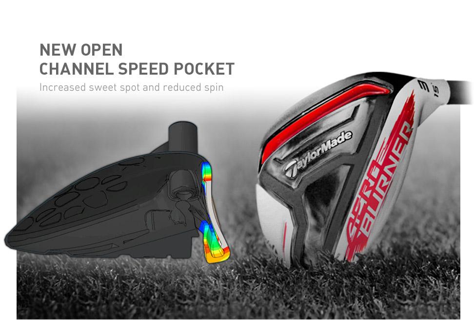 Open Channel Speed Pocket