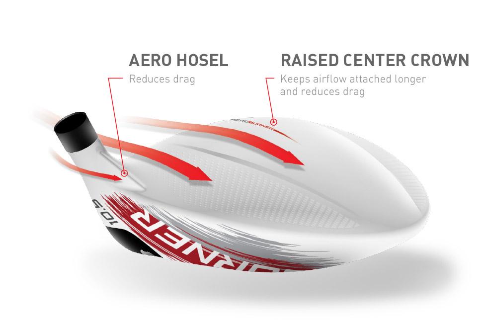 Aero Hosel